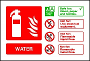 Water Extinguisher For