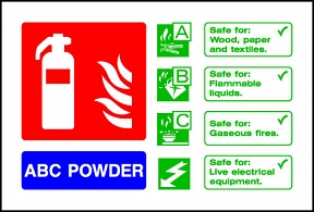 ABC Extinguisher For